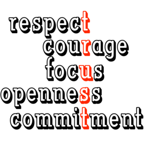 TRUST = respect + courage + focus + openness + commitment