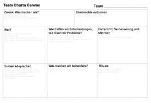 Team Charta Canvas